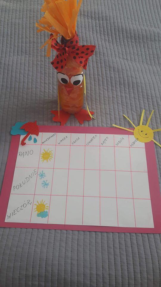 2.04.2020r. – Kalendarz kurczaka – fb relacje