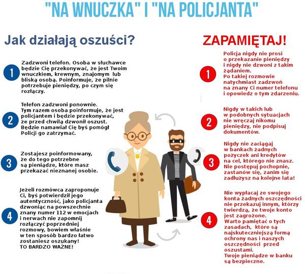 """POLICJA OSTRZEGA NIE DAJ SIĘ NABRAĆ """"NA WNUCZKA"""" I """"POLICJANTA"""""""